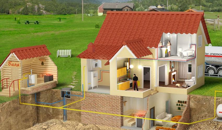 Подключение газа к частному загородному дому